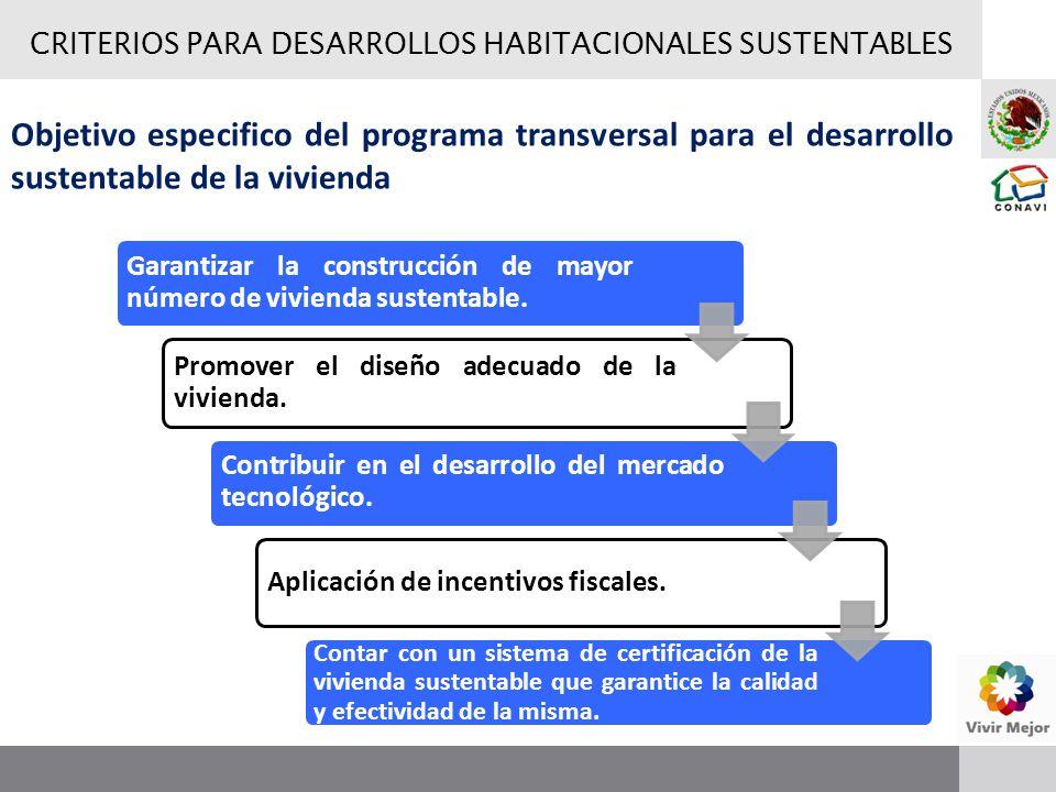 CRITERIOS PARA DESARROLLOS HABITACIONALES SUSTENTABLES Garantizar la construcción de mayor número de vivienda sustentable.