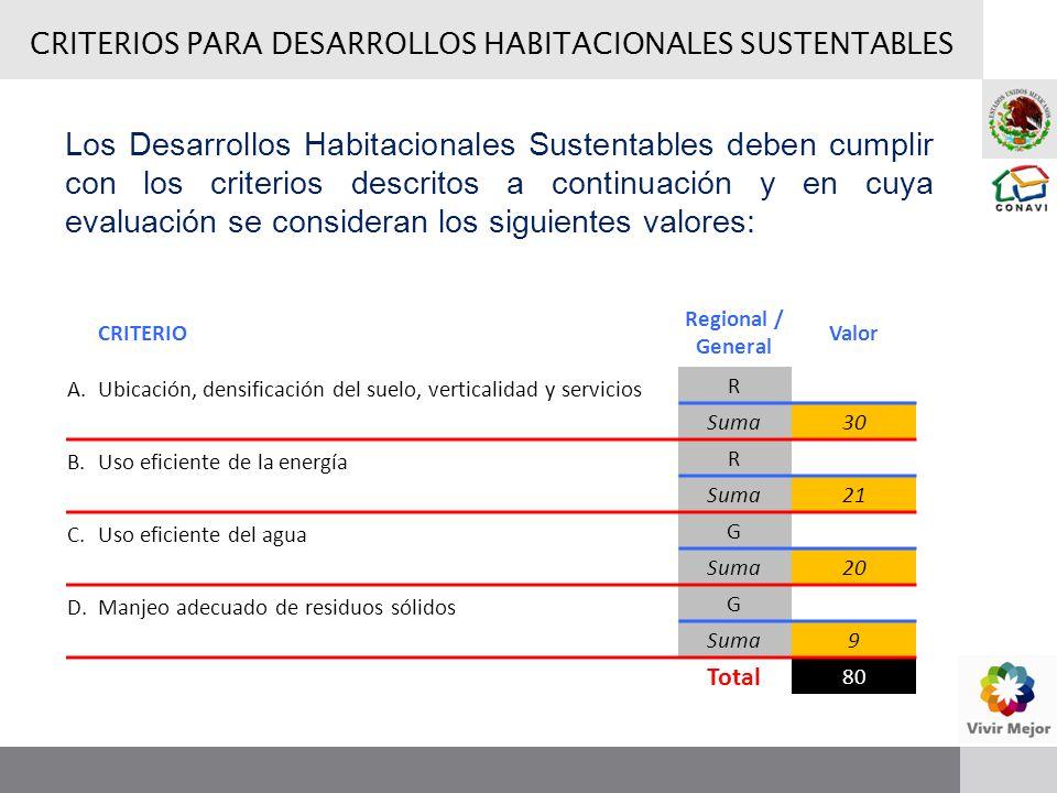 Los Desarrollos Habitacionales Sustentables deben cumplir con los criterios descritos a continuación y en cuya evaluación se consideran los siguientes valores: CRITERIO Regional / General Valor A.Ubicación, densificación del suelo, verticalidad y servicios R Suma30 B.Uso eficiente de la energía R Suma21 C.Uso eficiente del agua G Suma20 D.Manjeo adecuado de residuos sólidos G Suma9 Total 80 CRITERIOS PARA DESARROLLOS HABITACIONALES SUSTENTABLES