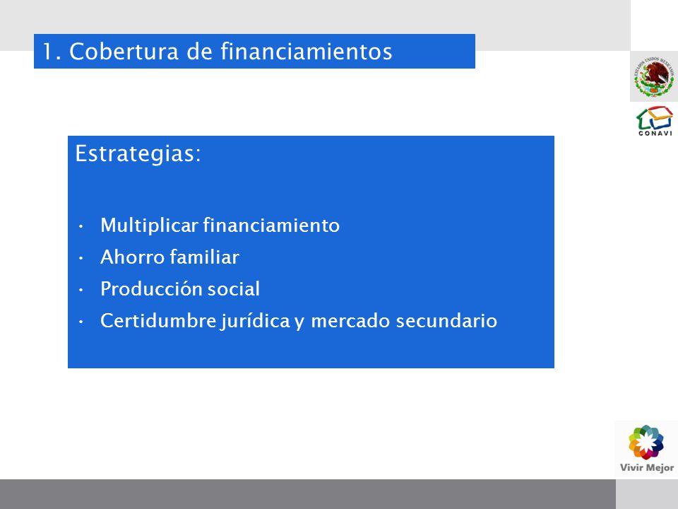 1. Cobertura de financiamientos Estrategias: Multiplicar financiamiento Ahorro familiar Producción social Certidumbre jurídica y mercado secundario