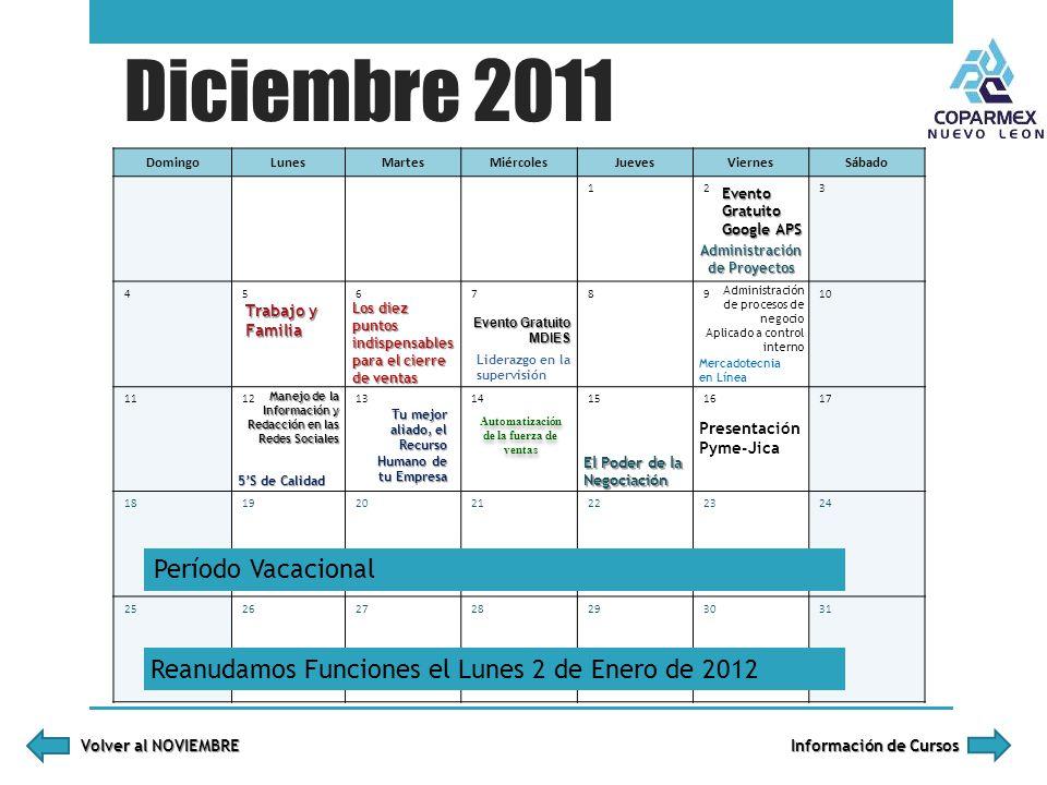 Diciembre 2011 DomingoLunesMartesMiércolesJuevesViernesSábado 123 45678910 11121314151617 18192021222324 25262728293031 Volver al NOVIEMBRE Volver al