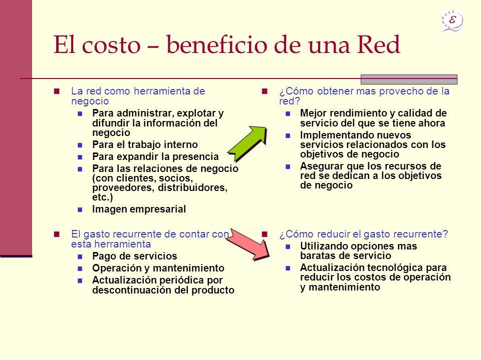El costo – beneficio de una Red La red como herramienta de negocio Para administrar, explotar y difundir la información del negocio Para el trabajo in