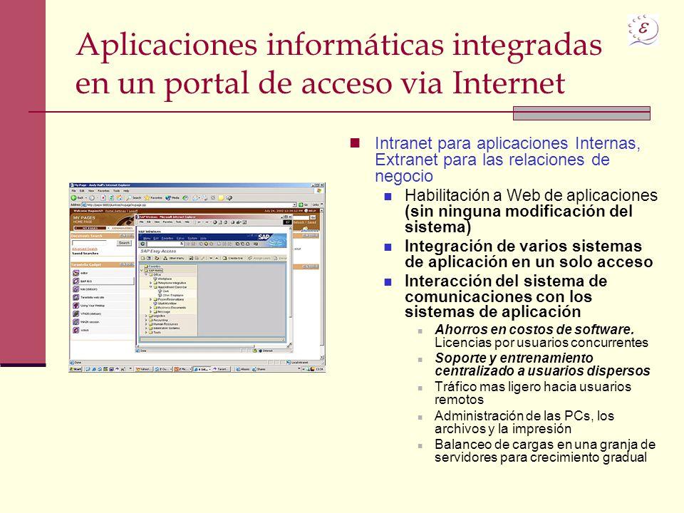 Aplicaciones informáticas integradas en un portal de acceso via Internet Intranet para aplicaciones Internas, Extranet para las relaciones de negocio