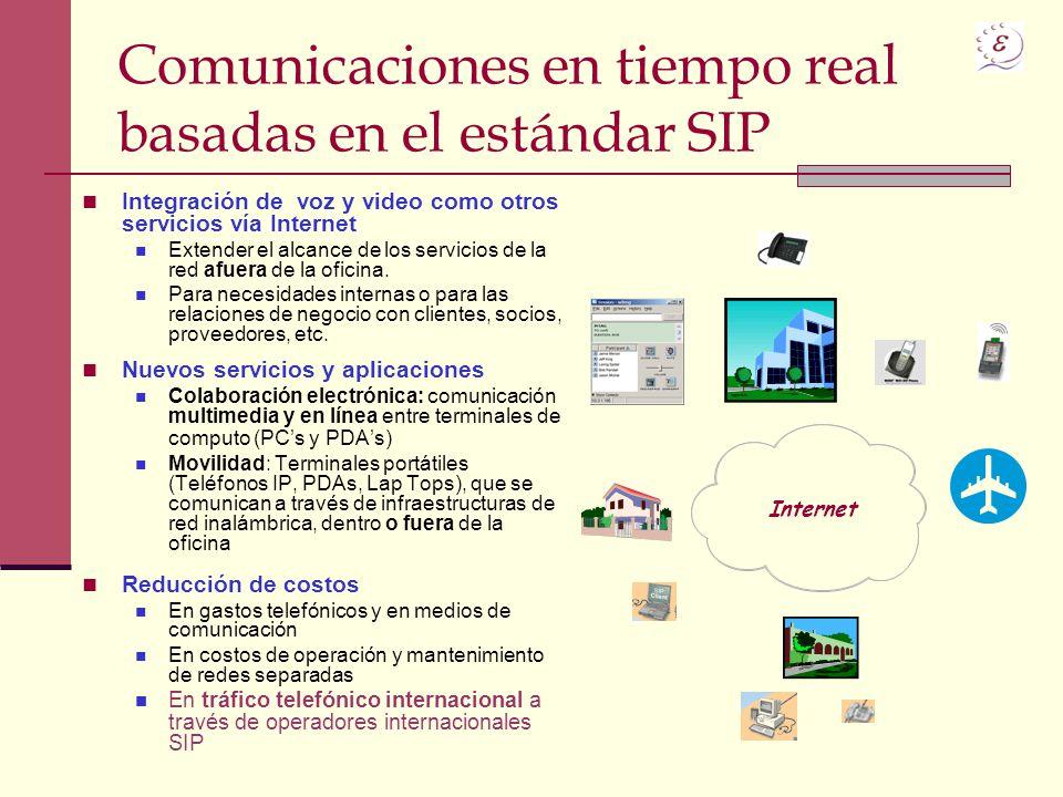 Comunicaciones en tiempo real basadas en el estándar SIP Integración de voz y video como otros servicios vía Internet Extender el alcance de los servi