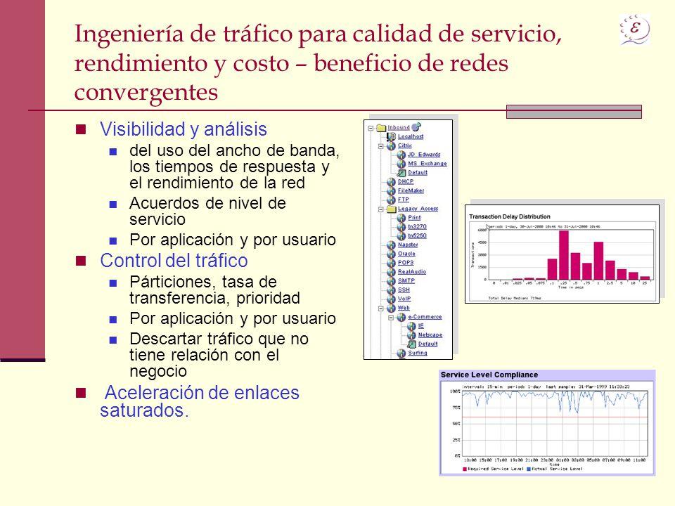 Ingeniería de tráfico para calidad de servicio, rendimiento y costo – beneficio de redes convergentes Visibilidad y análisis del uso del ancho de band