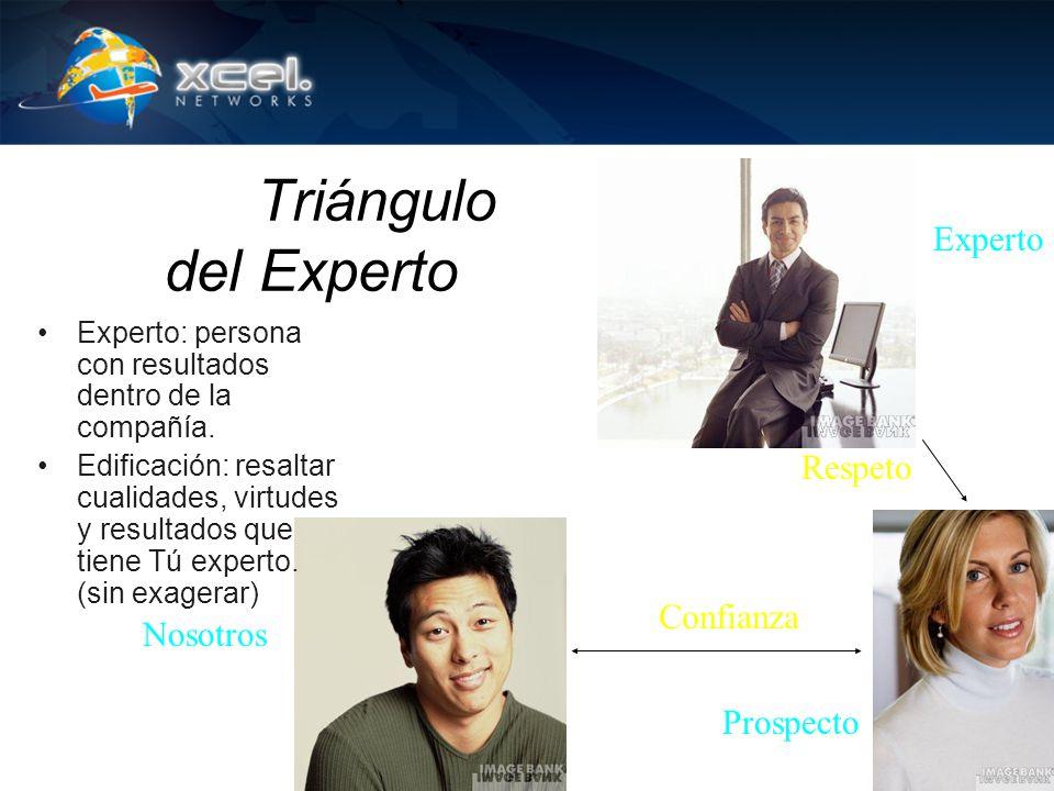 Triángulo del Experto Experto: persona con resultados dentro de la compañía. Edificación: resaltar cualidades, virtudes y resultados que tiene Tú expe