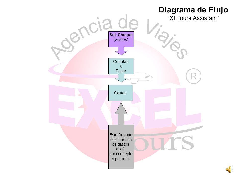 ParticipaciónProductividadComisiones ACTUALIZA EL REPORTE DE C X Cobrar Comisiones Impuestos (Ingresos) Productividad ACTUALIZA EL REPORTE DE: Impuest