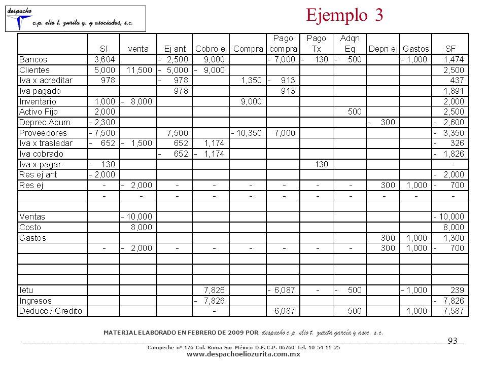 MATERIAL ELABORADO EN FEBRERO DE 2009 POR despacho c.p.