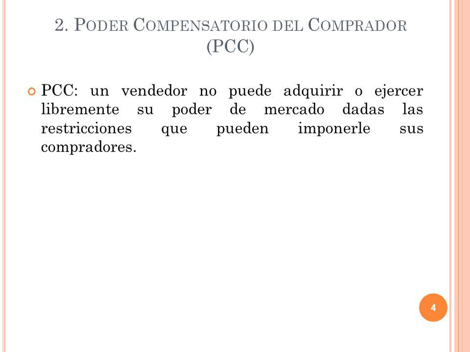 2. P ODER C OMPENSATORIO DEL C OMPRADOR (PCC) PCC: un vendedor no puede adquirir o ejercer libremente su poder de mercado dadas las restricciones que