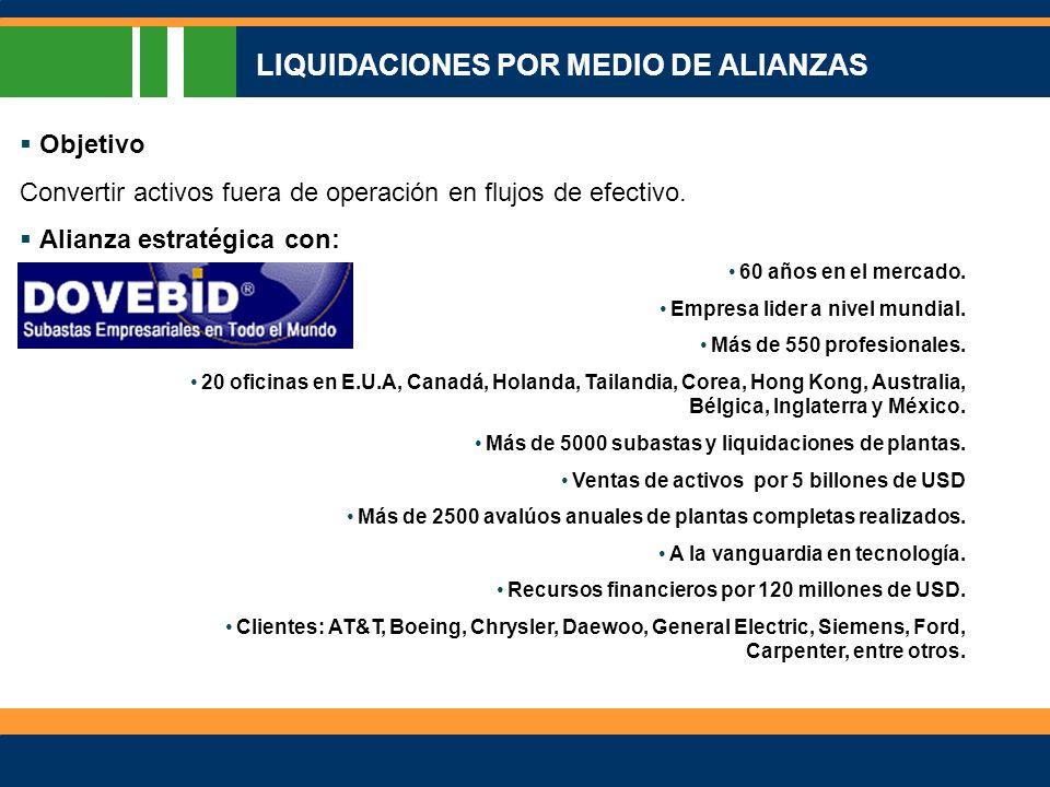 LIQUIDACIONES POR MEDIO DE ALIANZAS Objetivo Convertir activos fuera de operación en flujos de efectivo.