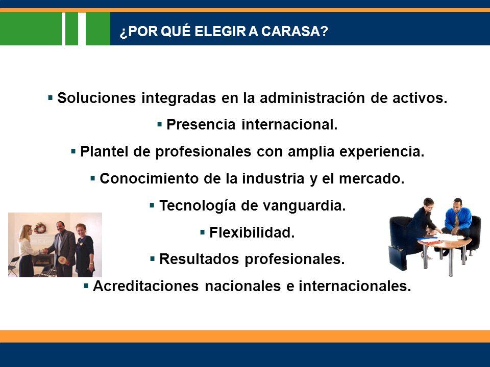 Soluciones integradas en la administración de activos.