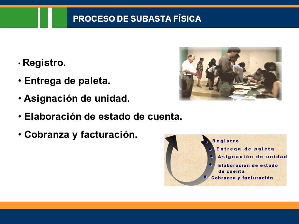 PROCESO DE SUBASTA FÍSICA Registro. Entrega de paleta.