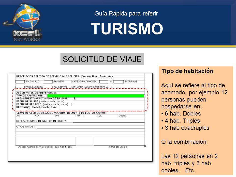 Guía Rápida para referir TURISMO SOLICITUD DE VIAJE Tipo de habitación Aquí se refiere al tipo de acomodo, por ejemplo 12 personas pueden hospedarse en: 6 hab.