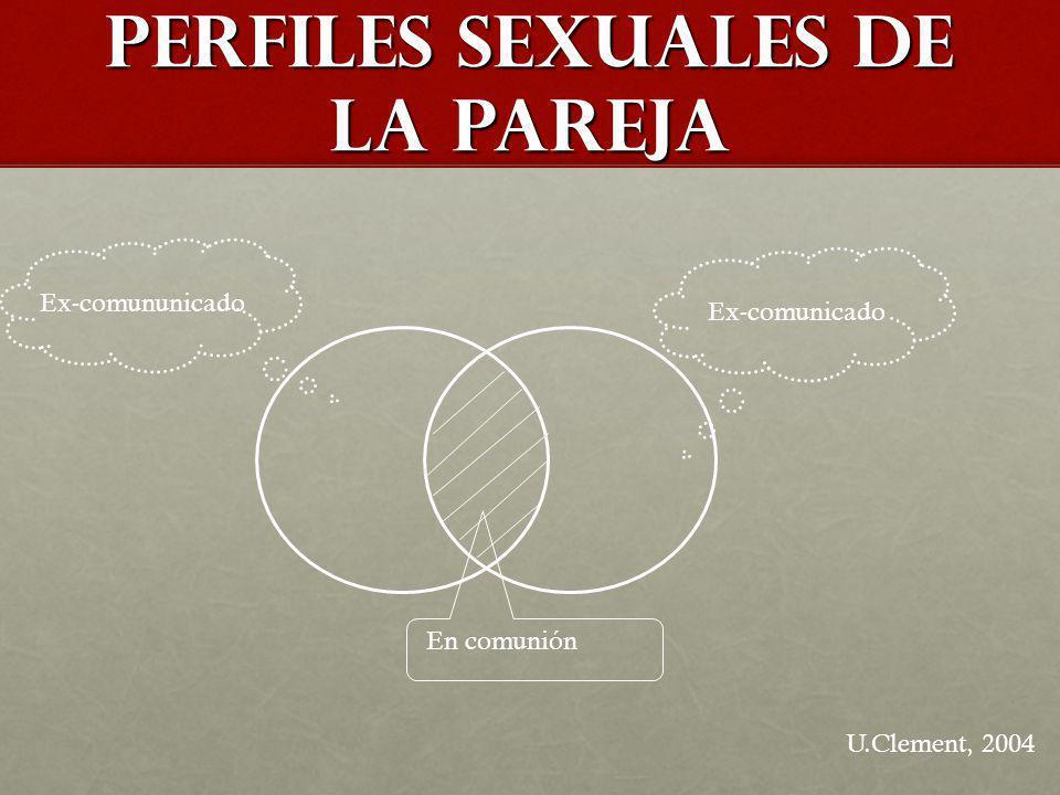 PERFILES seXUALES de LA PAREJA En comunión Ex-comunicado Ex-comununicado U.Clement, 2004
