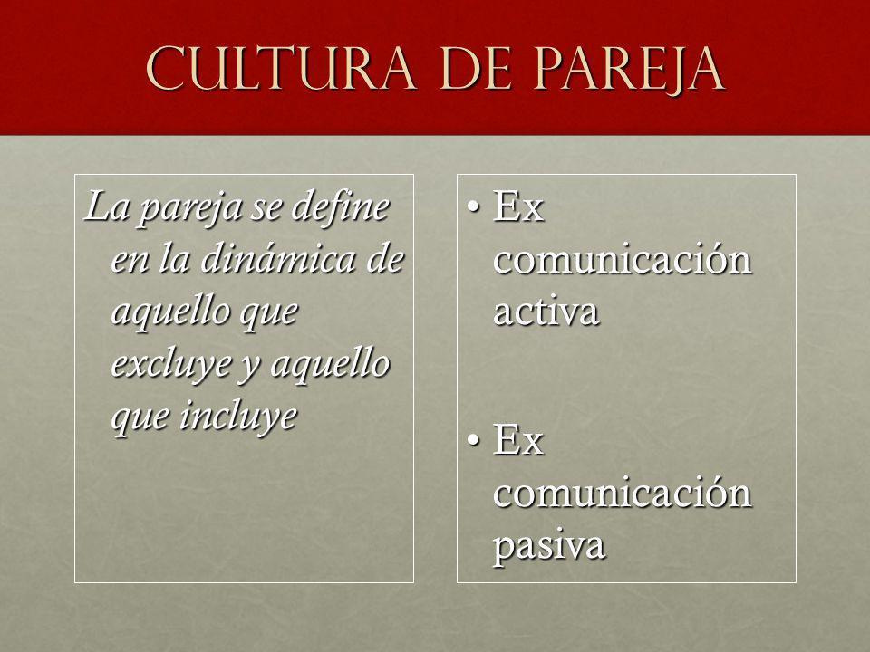 CULTURA DE PAREJA La pareja se define en la dinámica de aquello que excluye y aquello que incluye Ex comunicación activaEx comunicación activa Ex comu