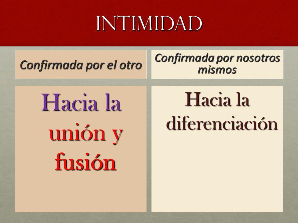 INTIMIDAD Confirmada por el otro Hacia la unión y fusión Confirmada por nosotros mismos Hacia la diferenciación