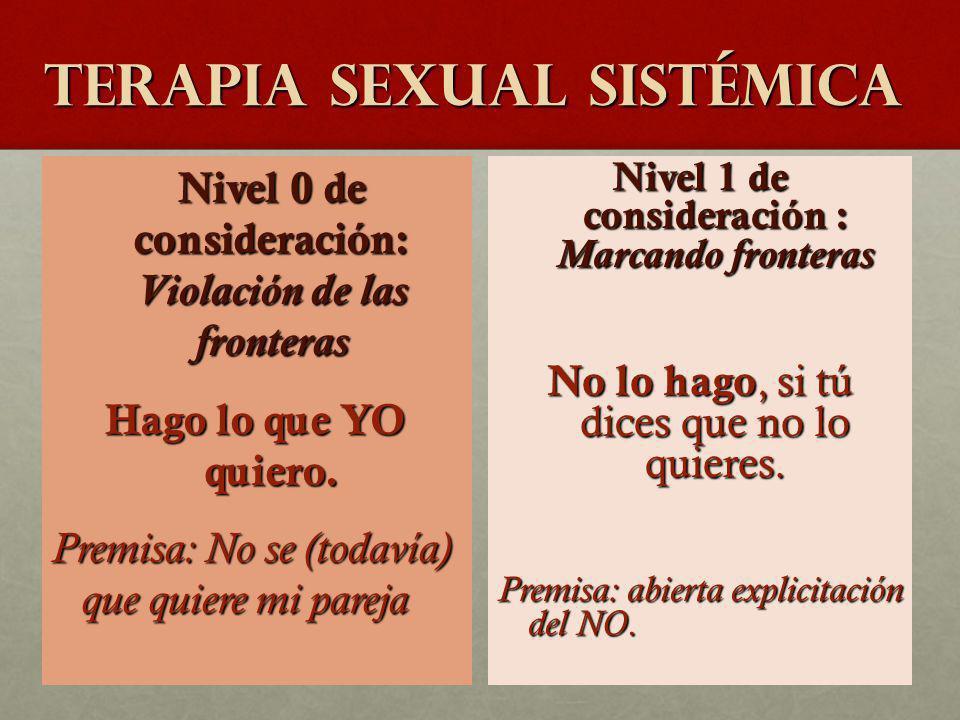 TERAPIA SEXUAL SISTéMICA Nivel 0 de consideración: Violación de las fronteras Nivel 0 de consideración: Violación de las fronteras Hago lo que YO quie