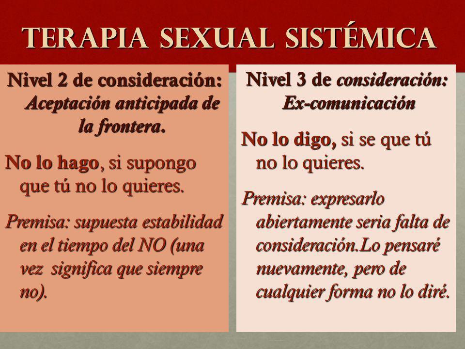 TERAPIA SEXUAL SISTéMICA Nivel 2 de consideración: Aceptación anticipada de la frontera. No lo hago, si supongo que tú no lo quieres. Premisa: supuest