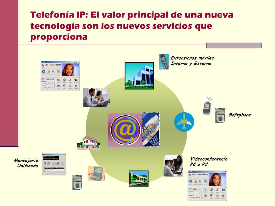 Telefonía IP: El valor principal de una nueva tecnología son los nuevos servicios que proporciona Mensajería Unificada Videoconferencia PC a PC Softphone Extensiones móviles Interno y Externo
