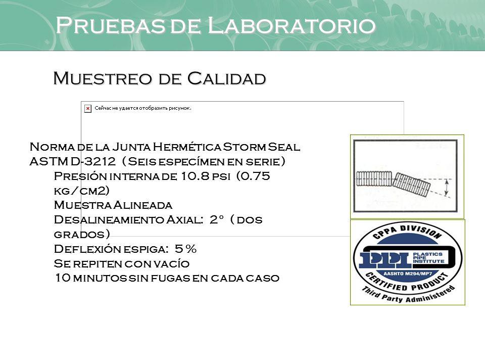 La Tubería QUALITY CULVERT; está Fabricada con Resina Virgen Certificada por terceros, como la PPI (Plastics Pipe Institute, USA)de Polietileno de Alta Densidad; que cumple los requisitos de la Norma AASHTO M294, Tipo S, que las juntas son herméticas a agregrados finos y resistentes a fugas, y es altamente resistente al stress craking (resistencia al agrietamiento por esfuerzos ambientales) y evaluada por un método de prueba de carga de tensión, llamada SP-NCTL (single point notched constant sensible load), debido a su polímero de resinas vírgenes.