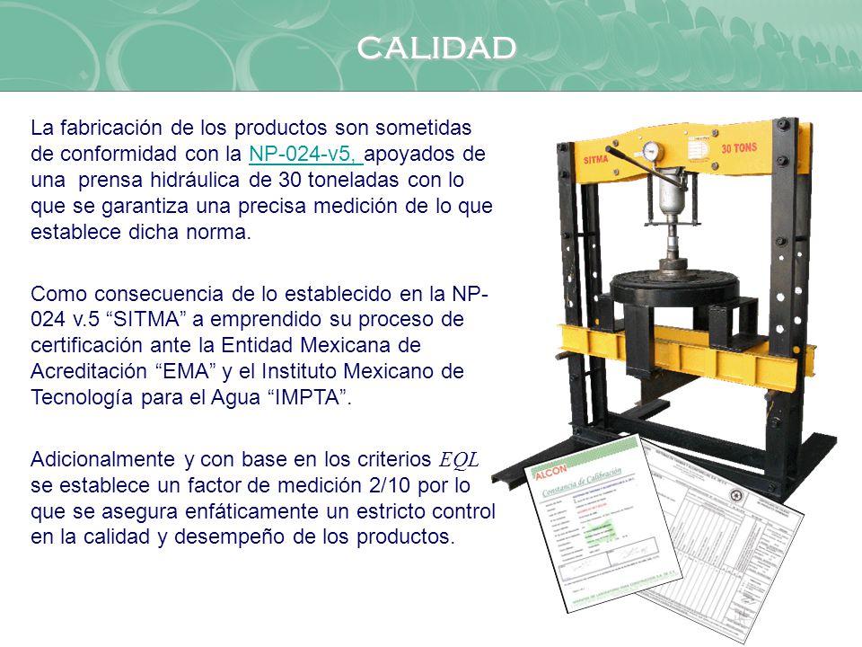 PROTOCOLOS BASE: Apariencia física del producto.Acabado y textura del producto.