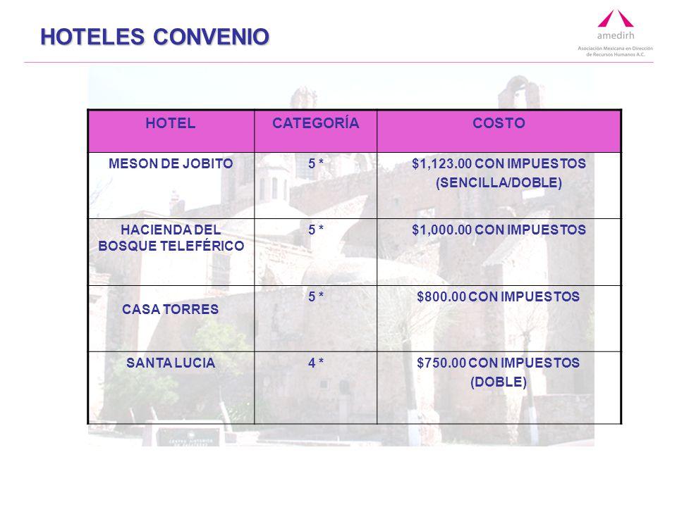 HOTELES CONVENIO HOTELCATEGORÍACOSTO MESON DE JOBITO5 *$1,123.00 CON IMPUESTOS (SENCILLA/DOBLE) HACIENDA DEL BOSQUE TELEFÉRICO 5 *$1,000.00 CON IMPUESTOS CASA TORRES 5 *$800.00 CON IMPUESTOS SANTA LUCIA4 *$750.00 CON IMPUESTOS (DOBLE)