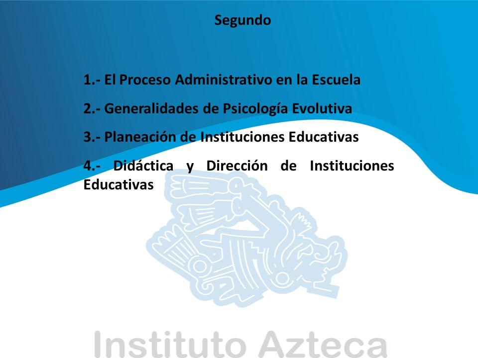 Tercero 1.- Meta cognición Docente 2.- Organización y Gestión de Instituciones Educativas 3.- Retos Socioeconómicos de la Educación 4.- Psicología y Aprendizaje