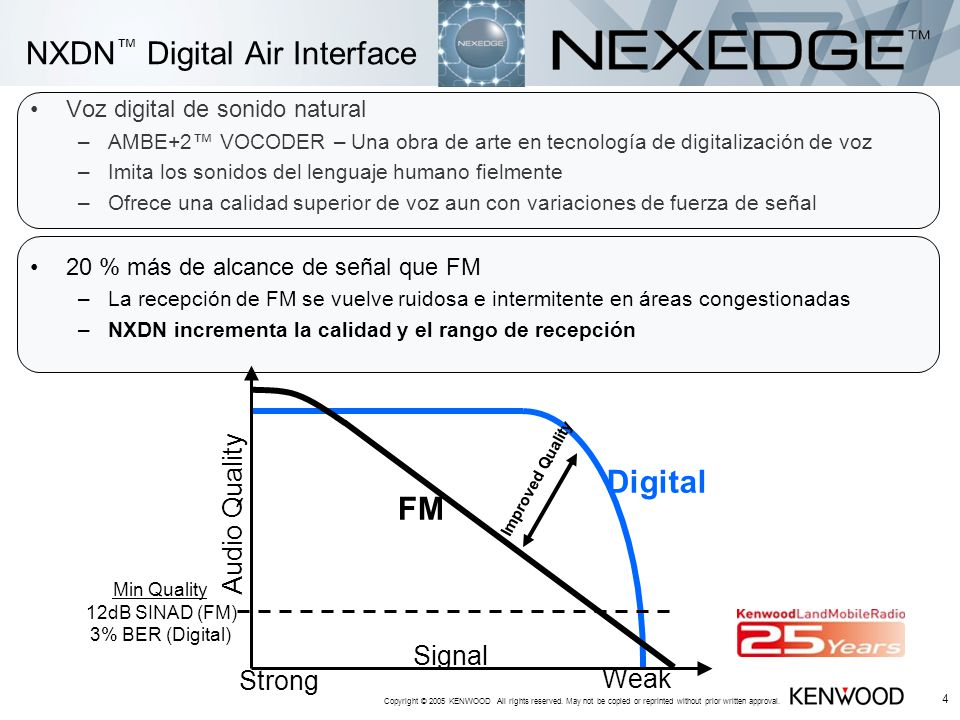Copyright © 2005 KENWOOD All rights reserved. May not be copied or reprinted without prior written approval. 4 NXDN Digital Air Interface Voz digital