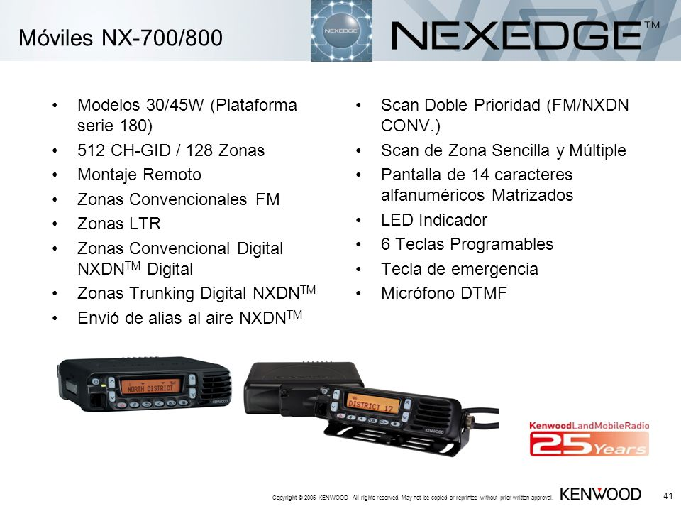 Copyright © 2005 KENWOOD All rights reserved. May not be copied or reprinted without prior written approval. 41 Móviles NX-700/800 Modelos 30/45W (Pla