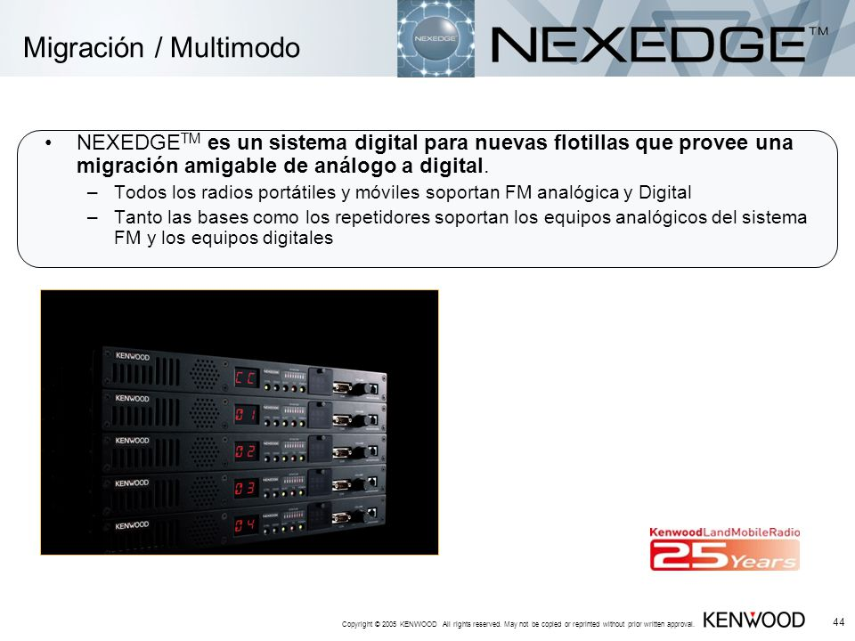 Copyright © 2005 KENWOOD All rights reserved. May not be copied or reprinted without prior written approval. 44 Migración / Multimodo NEXEDGE TM es un