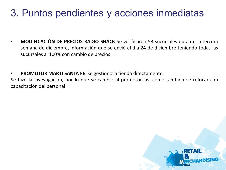 MODIFICACIÓN DE PRECIOS RADIO SHACK Se verificaron 53 sucursales durante la tercera semana de diciembre, información que se envió el día 24 de diciemb