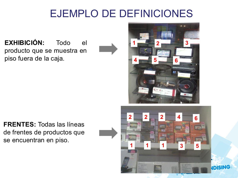EJEMPLO DE DEFINICIONES FRENTES: Todas las líneas de frentes de productos que se encuentran en piso. EXHIBICIÓN: Todo el producto que se muestra en pi