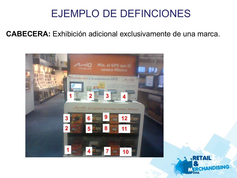 EJEMPLO DE DEFINCIONES CABECERA: Exhibición adicional exclusivamente de una marca. 123 4 1 2 4 8 10 5 7 11 63 9 12