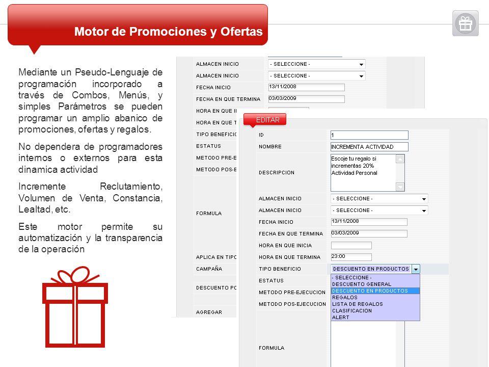 Mediante un Pseudo-Lenguaje de programación incorporado a través de Combos, Menús, y simples Parámetros se pueden programar un amplio abanico de promo