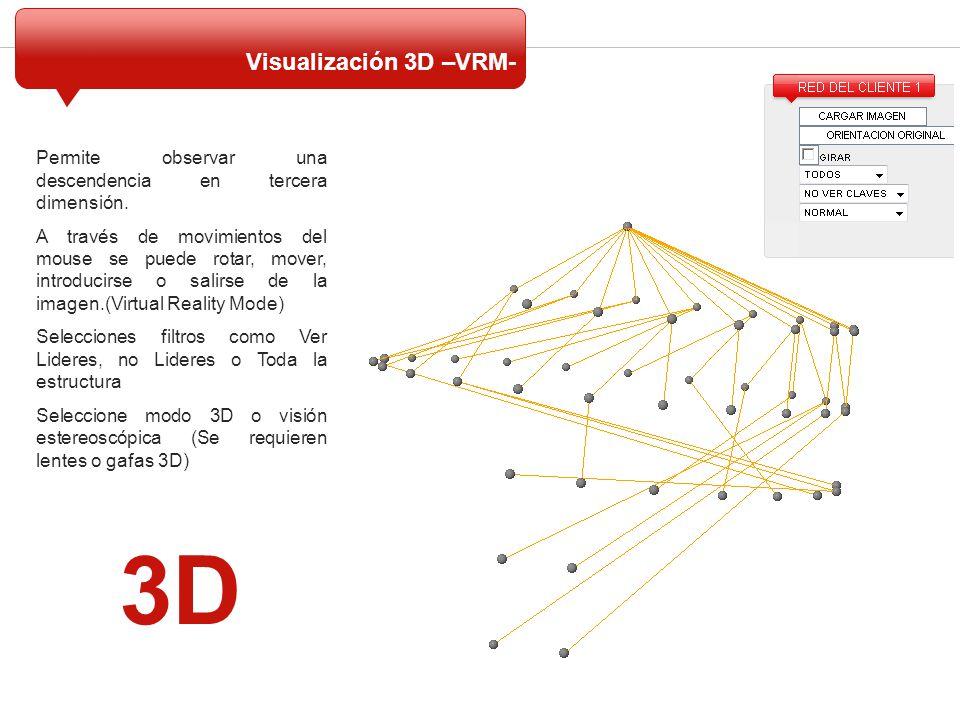Permite observar una descendencia en tercera dimensión. A través de movimientos del mouse se puede rotar, mover, introducirse o salirse de la imagen.(