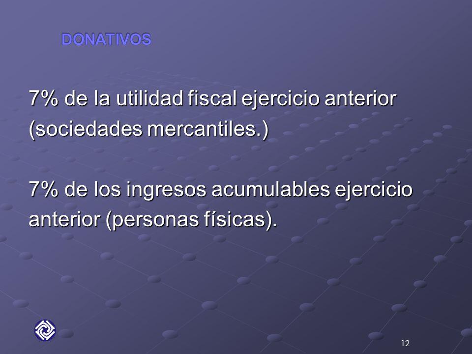 7% de la utilidad fiscal ejercicio anterior (sociedades mercantiles.) 7% de los ingresos acumulables ejercicio anterior (personas físicas).