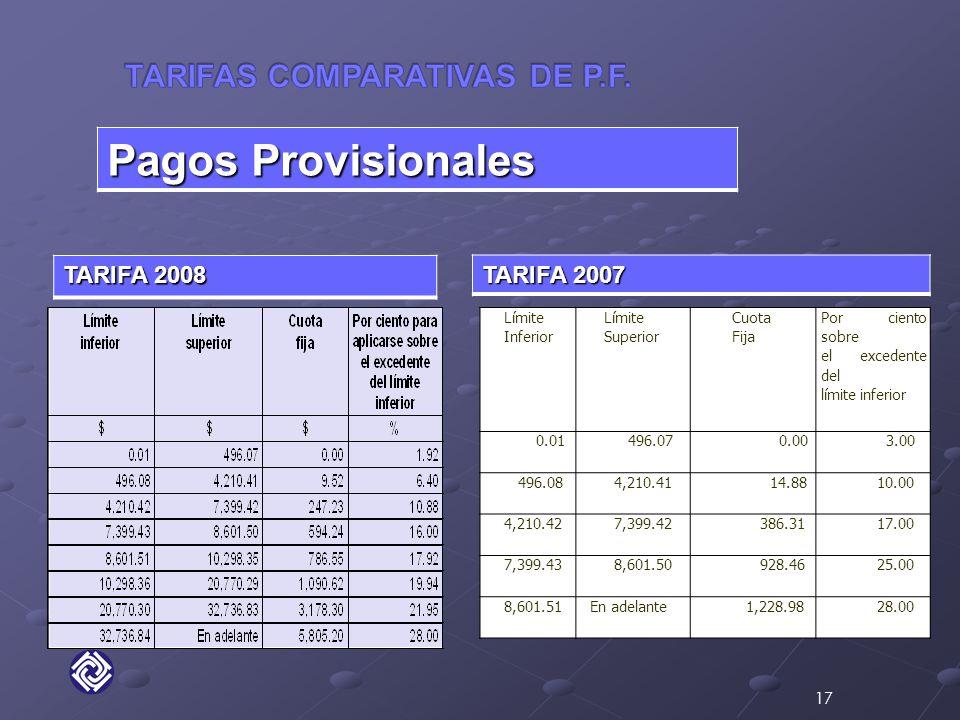 Pagos Provisionales Límite Inferior Límite Superior Cuota Fija Por ciento sobre el excedente del límite inferior 0.01 496.07 0.00 3.00 496.08 4,210.41 14.88 10.00 4,210.42 7,399.42 386.31 17.00 7,399.43 8,601.50 928.46 25.00 8,601.51 En adelante 1,228.98 28.00 TARIFA 2008 TARIFA 2007 17