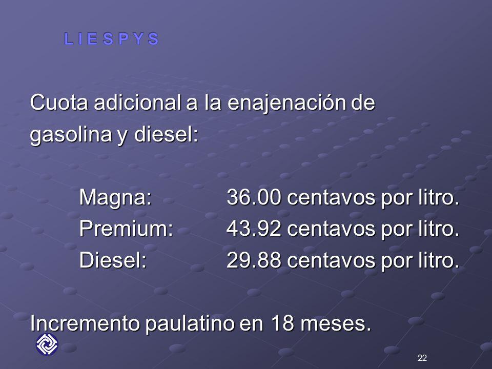Cuota adicional a la enajenación de gasolina y diesel: Magna: 36.00 centavos por litro.