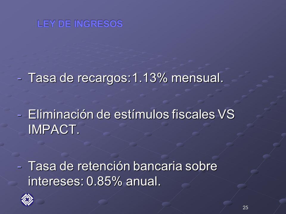 -Tasa de recargos:1.13% mensual.-Eliminación de estímulos fiscales VS IMPACT.