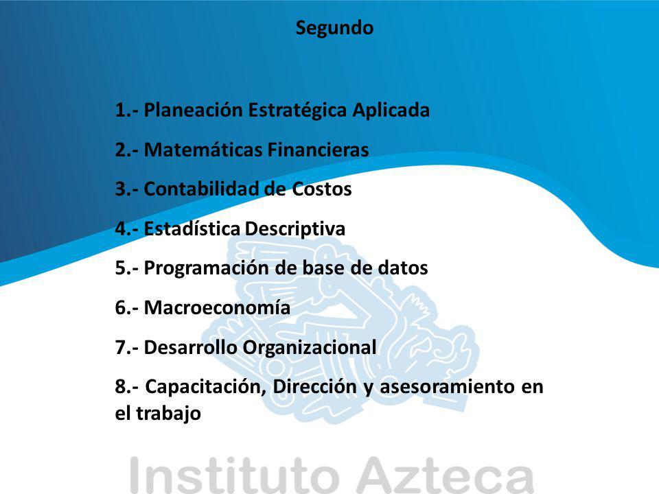 Tercero 1.- Mercadotecnia 2.- Instituciones Financieras 3.- Auditorias Contables 4.- Estadística Inferencial 5.- Investigación de Operaciones I 6.- Gestión Bancaria 7.- Derecho corporativo 8.- Gestión de Inversiones