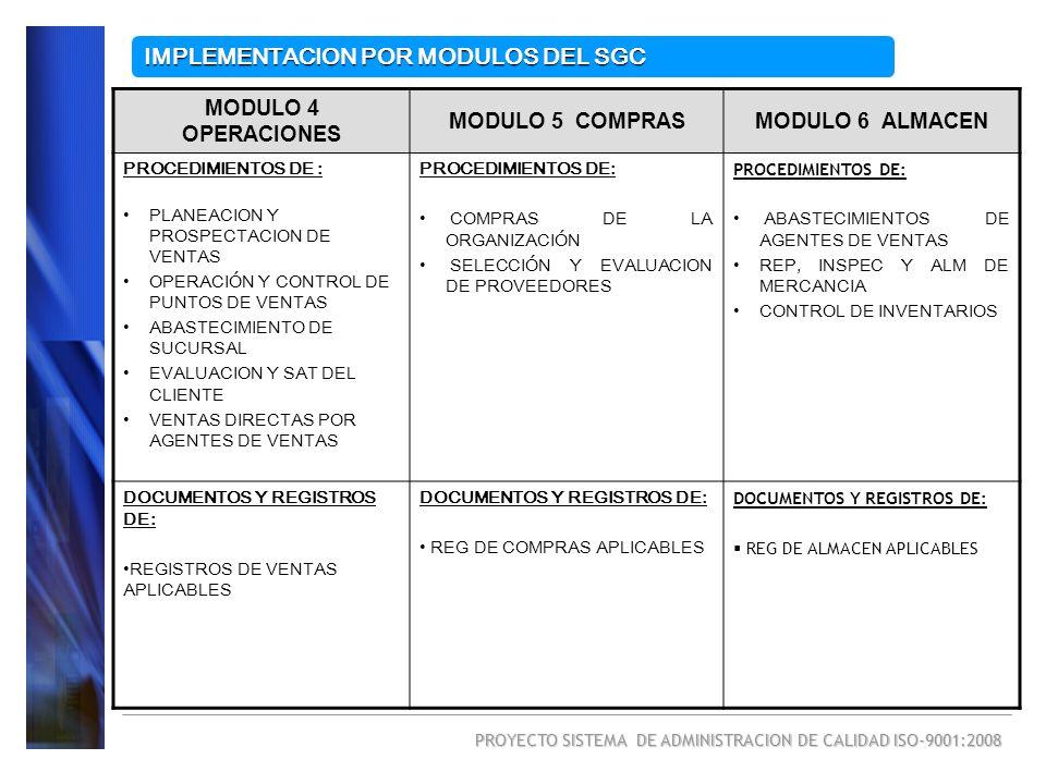 PROYECTO SISTEMA DE ADMINISTRACION DE CALIDAD ISO-9001:2008 IMPLEMENTACION POR MODULOS DEL SGC MODULO 7 ADMON MOD 8 SISTEMAS / CARTERA MODULO 9 DIRECCION PROCEDIMIENTOS DE : PAGO DE PROVEEDORES Y SERVICIOS INGRESO, EGRESOS Y MANEJO DE BANCOS ADMINISTRACION INTEGRAL DE ORG PROCEDIMIENTOS DE : PROCEDIMIENTOS DE CARTERA PROCEDIMIENTOS DE SISTEMAS PROCEDIMIENTOS DE: COMPROMISO Y COMUNICACIÓN DE DIRECCION REVISION GERENCIAL DEL SGC DOCUMENTOS Y REGISTROS DE: REGISTROS APLICABLES DE ADMON DOCUMENTOS Y REGISTROS DE: REGISTROS APLICABLES DE SISTEMAS DOCUMENTOS Y REGISTROS DE: REG APLICABLE DE DIRECCION.