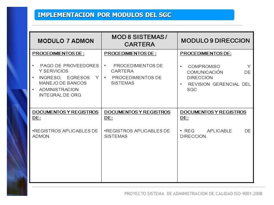 PROYECTO SISTEMA DE ADMINISTRACION DE CALIDAD ISO-9001:2008 IMPLEMENTACION POR MODULOS DEL SGC MODULO 7 ADMON MOD 8 SISTEMAS / CARTERA MODULO 9 DIRECC