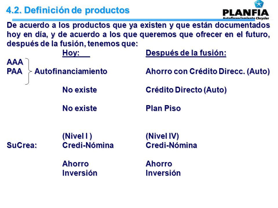 4.2. Definición de productos De acuerdo a los productos que ya existen y que están documentados hoy en día, y de acuerdo a los que queremos que ofrece