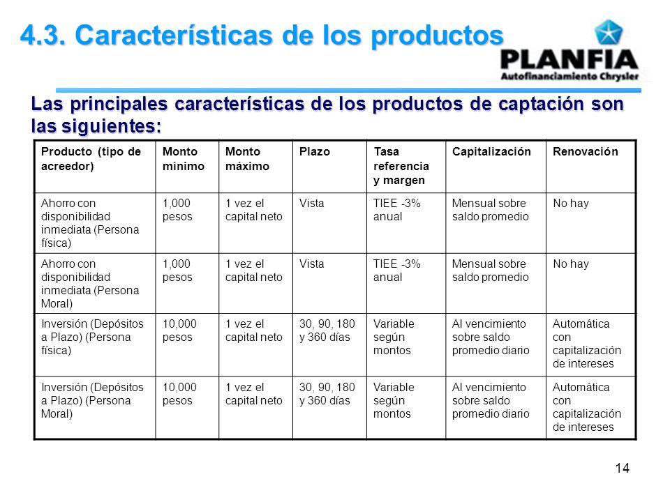 14 4.3. Características de los productos Las principales características de los productos de captación son las siguientes: Producto (tipo de acreedor)