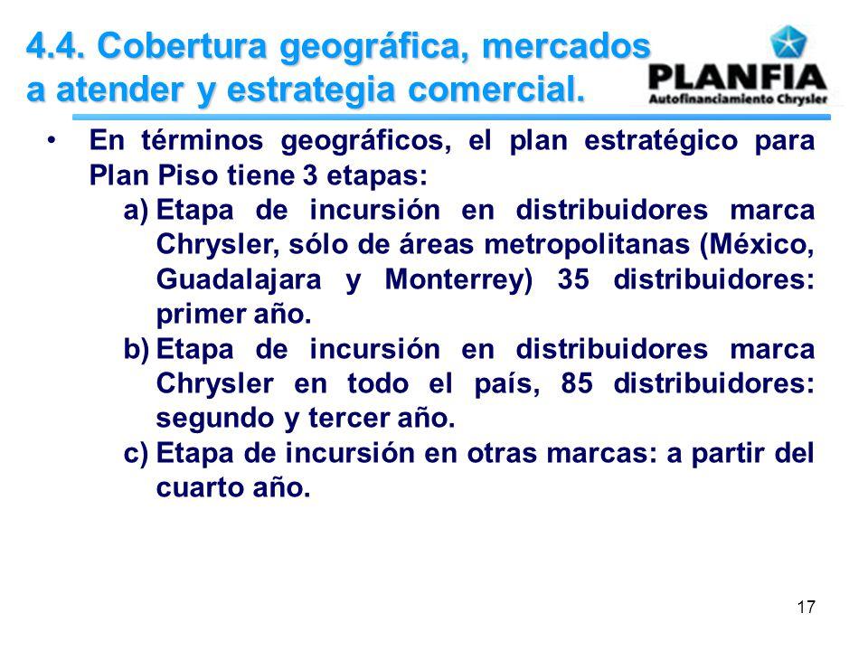 17 4.4. Cobertura geográfica, mercados a atender y estrategia comercial. En términos geográficos, el plan estratégico para Plan Piso tiene 3 etapas: a