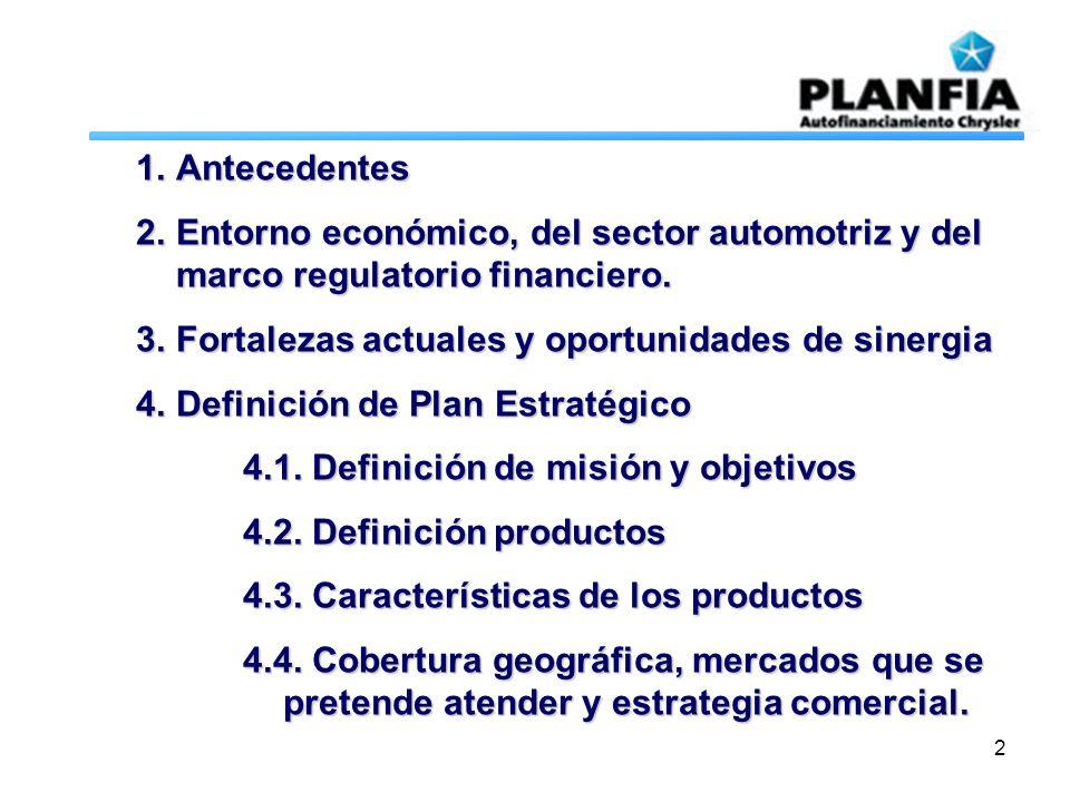 2 1.Antecedentes 2.Entorno económico, del sector automotriz y del marco regulatorio financiero. 3.Fortalezas actuales y oportunidades de sinergia 4.De