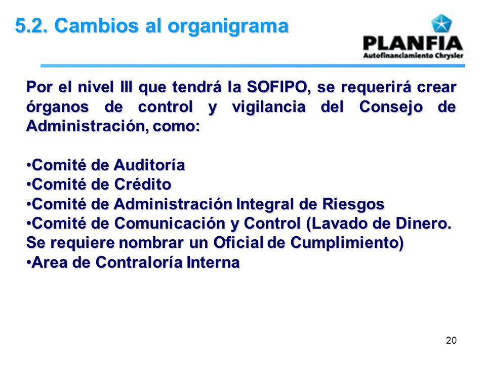 20 5.2. Cambios al organigrama Por el nivel III que tendrá la SOFIPO, se requerirá crear órganos de control y vigilancia del Consejo de Administración