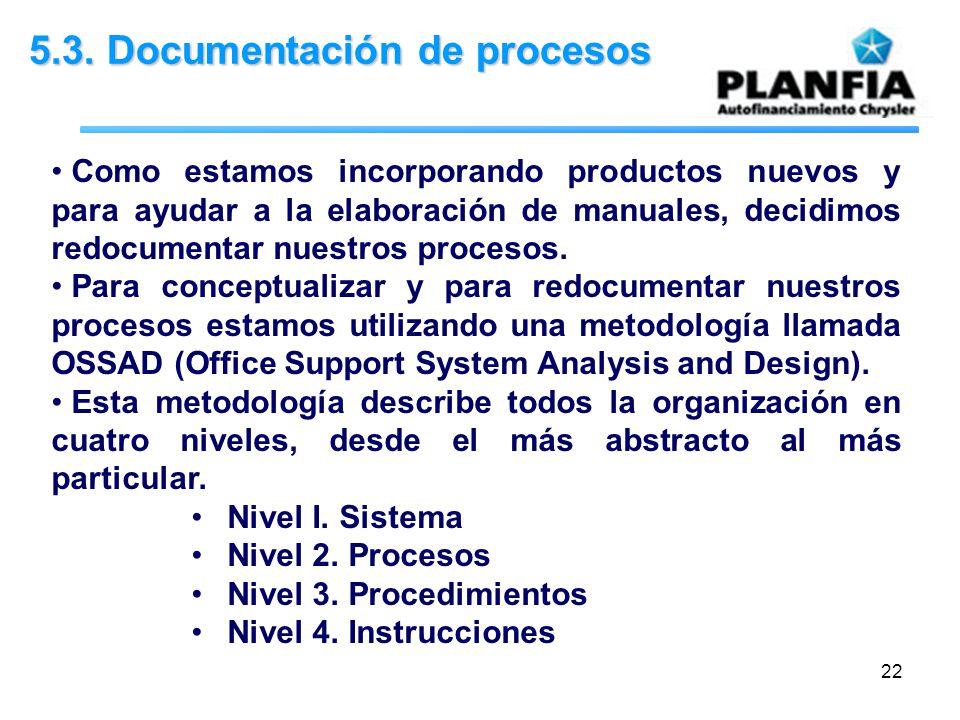 22 5.3. Documentación de procesos Como estamos incorporando productos nuevos y para ayudar a la elaboración de manuales, decidimos redocumentar nuestr