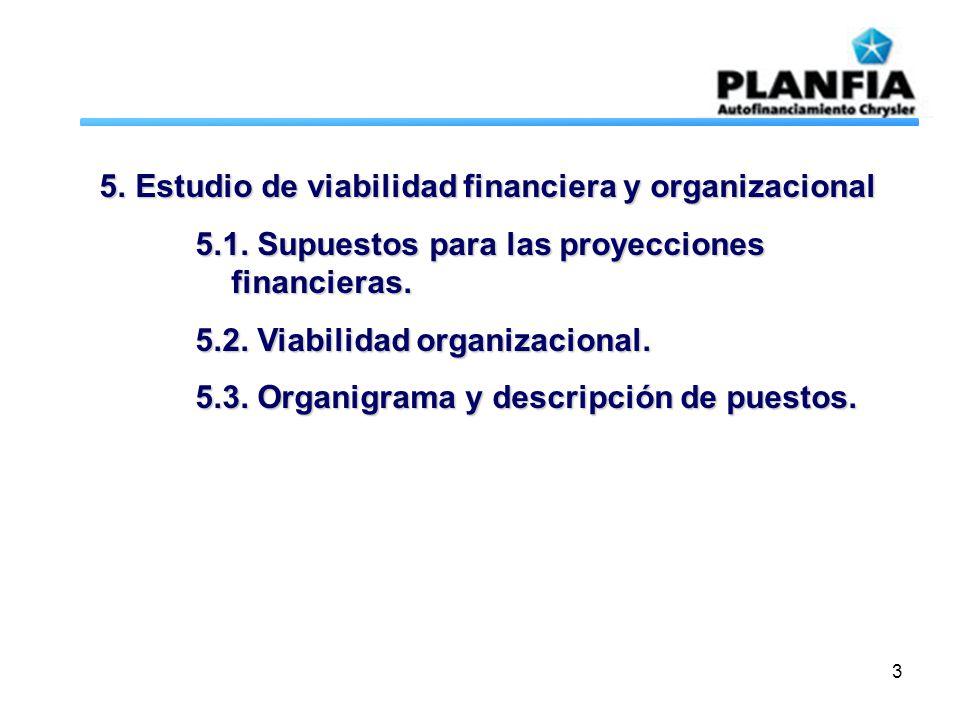3 5.Estudio de viabilidad financiera y organizacional 5.1. Supuestos para las proyecciones financieras. 5.2. Viabilidad organizacional. 5.3. Organigra