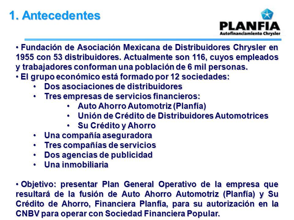 4 1. Antecedentes Fundación de Asociación Mexicana de Distribuidores Chrysler en 1955 con 53 distribuidores. Actualmente son 116, cuyos empleados y tr