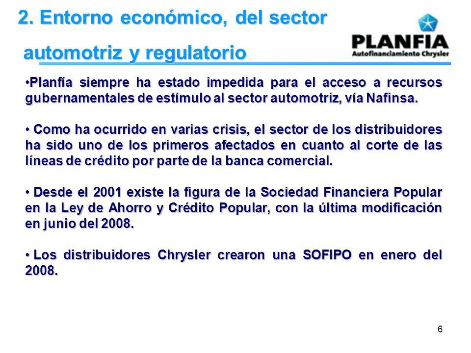 6 Planfía siempre ha estado impedida para el acceso a recursos gubernamentales de estímulo al sector automotriz, vía Nafinsa.Planfía siempre ha estado
